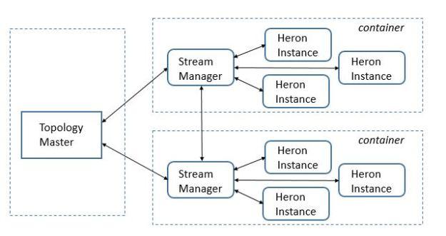 heron-arch