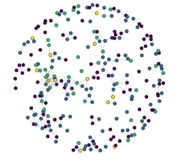 city-graph